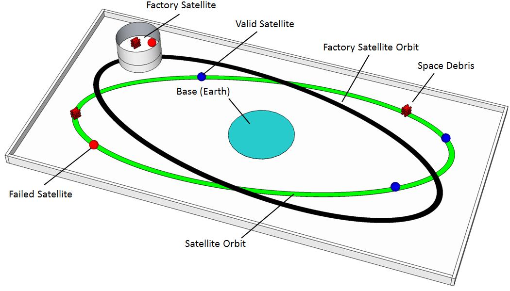 Πίστα Sputnic